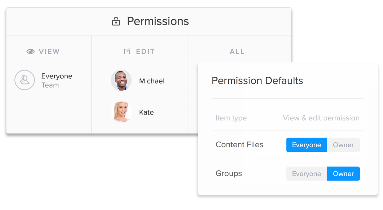 Permissions in Records